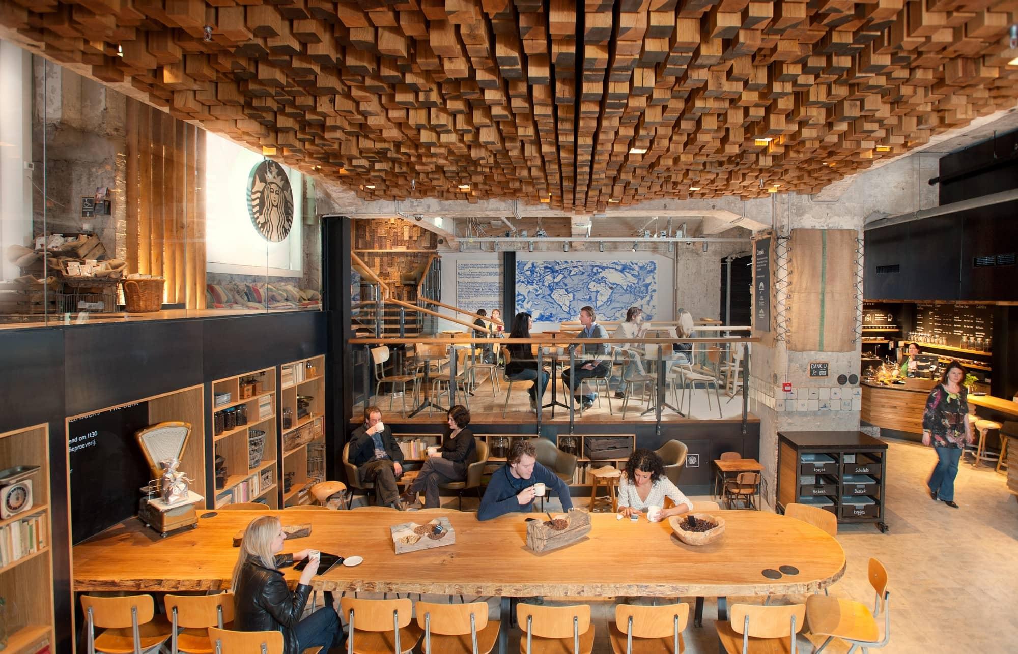 Starbucks locations london