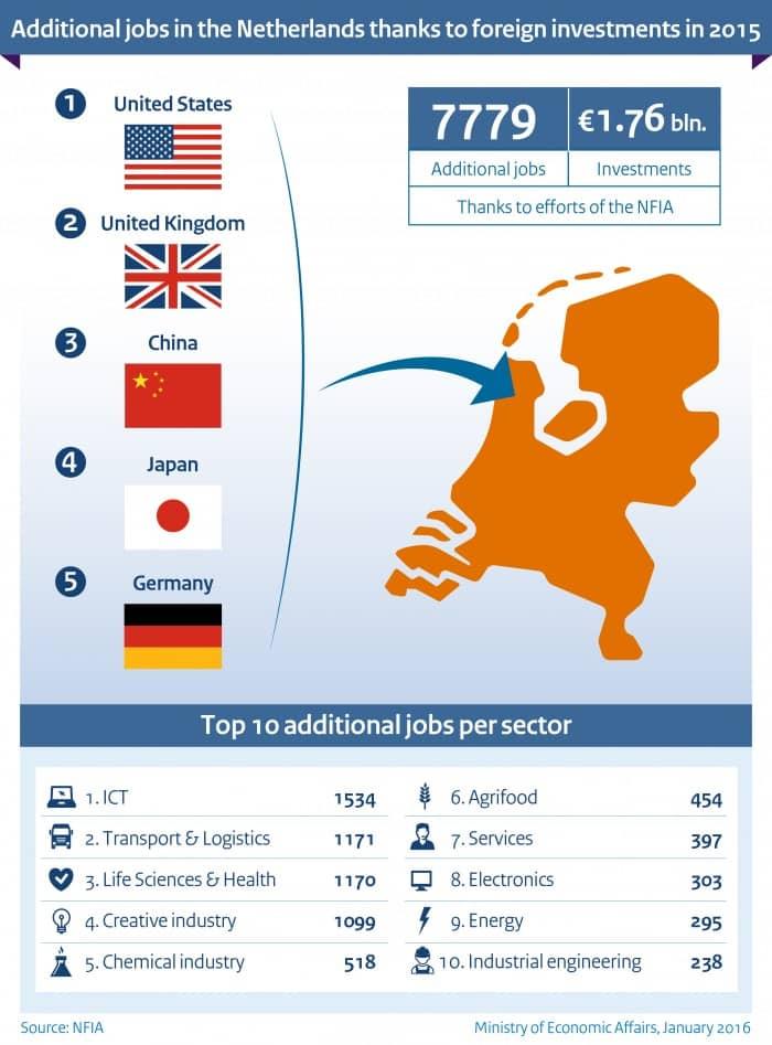 EZ_infographic_NFIA_2015_ENG