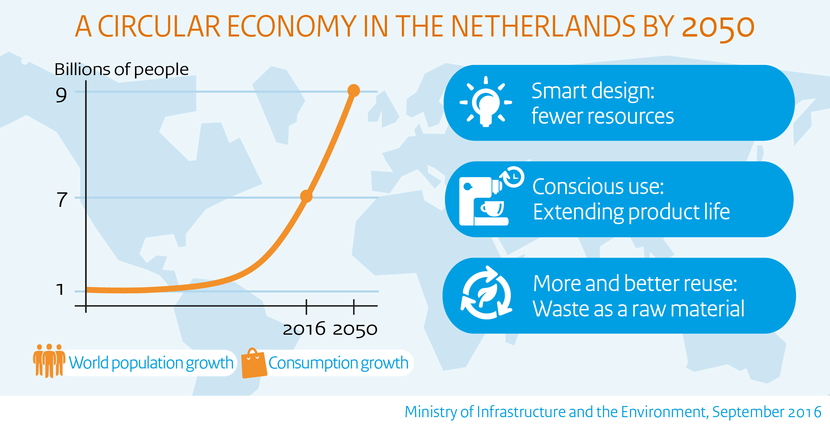an overview of the economy and government of the netherlands Learn more about the dutch government as well as the constitution, provincial   the ministry of economic affairs and climate policy (ministerie van.