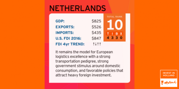 Netherlands receives perfect score on logistics ranking