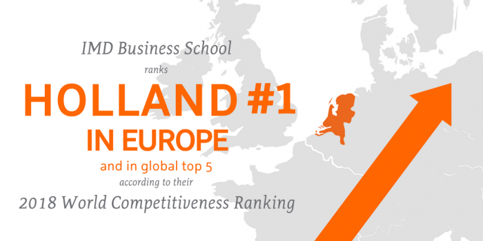 The Netherlands' advancement shows a 'balanced' path to competitive growth, ranking in the top 10 in economic performance, government and business efficiency.