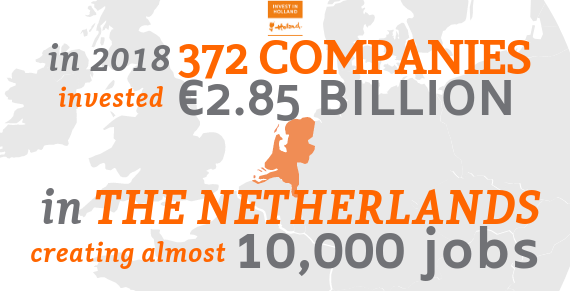 Invest in Holland Results 2018