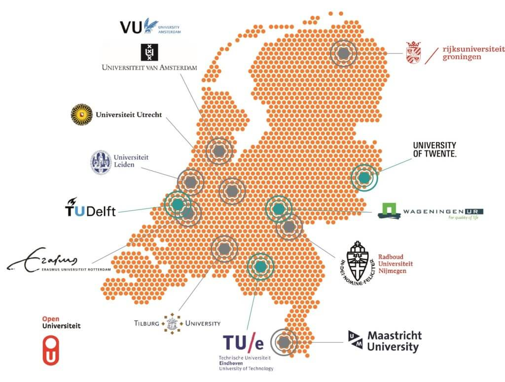University Network in the Netherlands