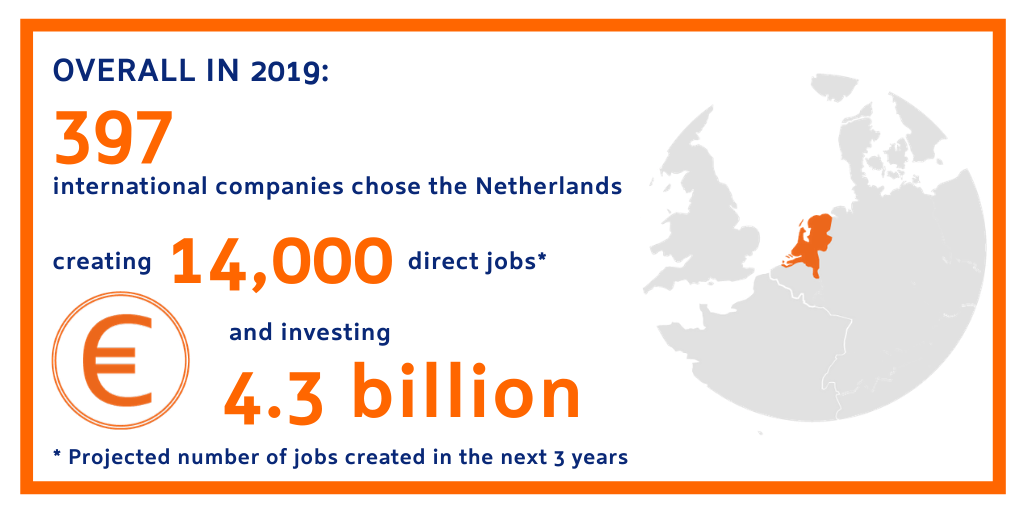 Invest in Holland Annual results show record numbers of companies investing in the Netherlands